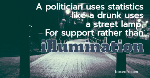 Man and a lamp post. Twitter meme with the caption 'A politician uses statistics like a drunk uses a lamp post, for support rather than illumination'